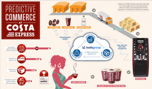 Costa Express Infographic