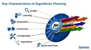Key_Characteristics_of_Algorithmic_Planning